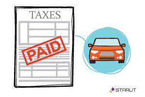Zmiany w przepisach dotyczących aut osobowych.